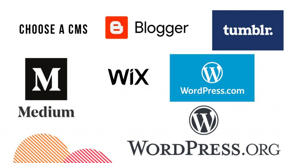 Beth's recommendations for content management systems (CMS). Shows logos on a white background, including WiX, Blogger, WordPress, Tumblr and Medium